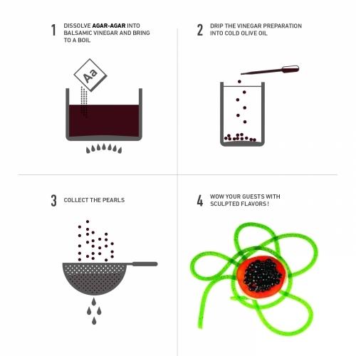 Gastronomy Kit   Cuisine R-Evolution & Cookbook   Molecule-R