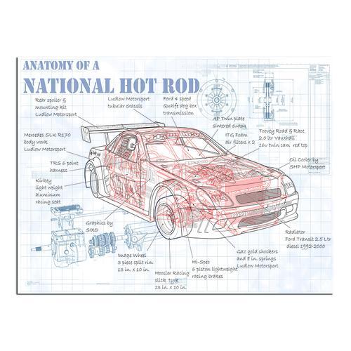 Anatomy National Hotrod   Paper